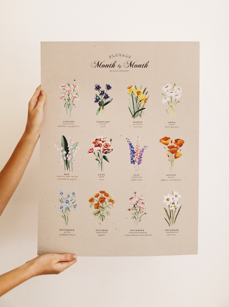a print of florals month by month by jenna alexander